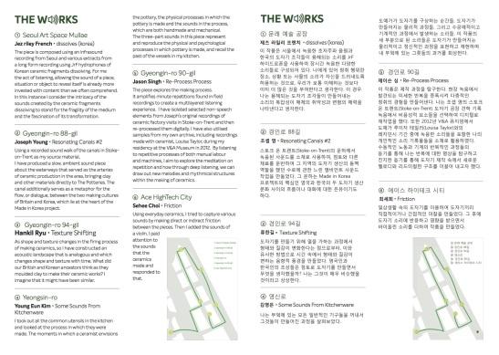 Ryu Hankil + Choi Joonyong 5 Modules I